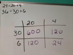 Multiply in each box