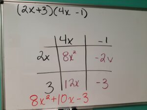 Using the box method for polynomial multiplication